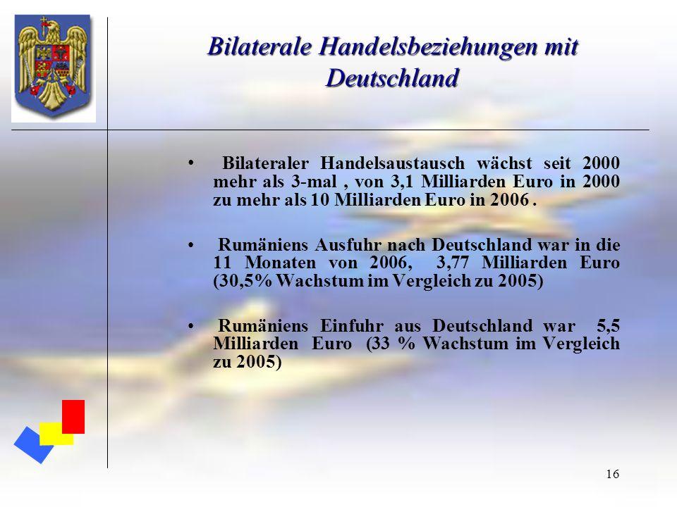 16 Bilaterale Handelsbeziehungen mit Deutschland Bilateraler Handelsaustausch wächst seit 2000 mehr als 3-mal, von 3,1 Milliarden Euro in 2000 zu mehr
