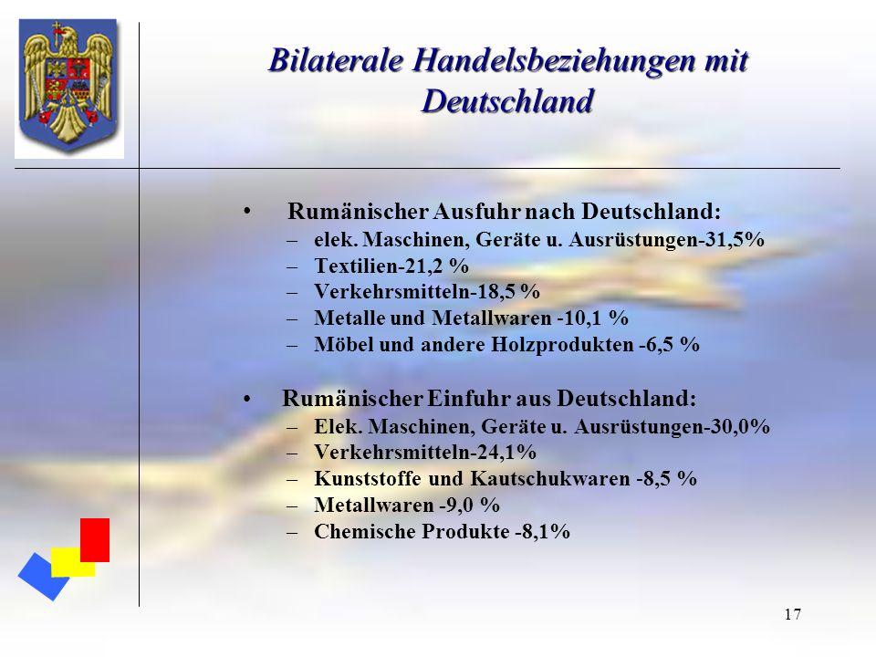 17 Bilaterale Handelsbeziehungen mit Deutschland Bilaterale Handelsbeziehungen mit Deutschland Rumänischer Ausfuhr nach Deutschland: –elek. Maschinen,