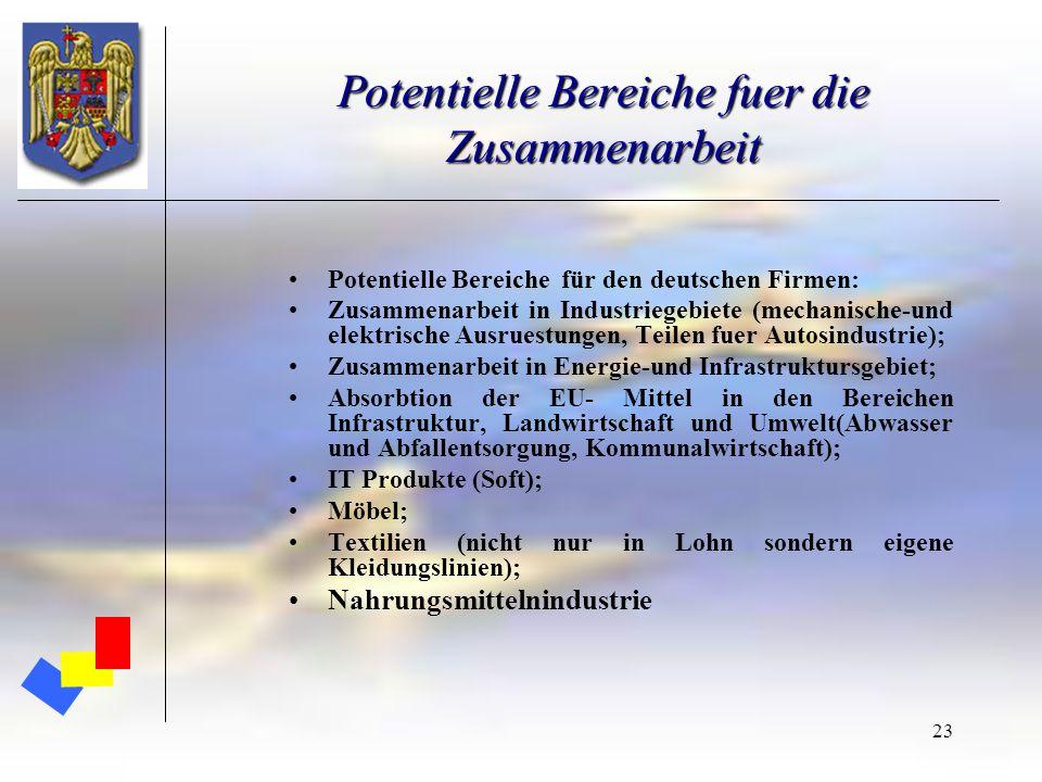 23 Potentielle Bereiche fuer die Zusammenarbeit Potentielle Bereiche für den deutschen Firmen: Zusammenarbeit in Industriegebiete (mechanische-und ele