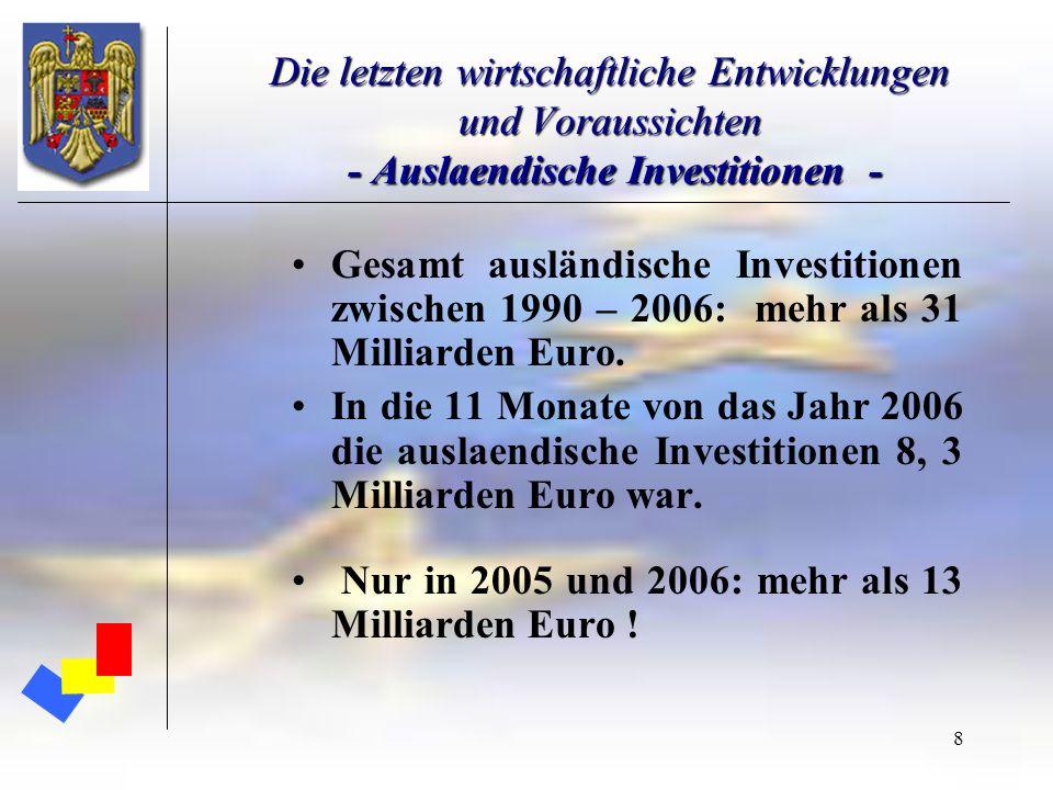 8 Die letzten wirtschaftliche Entwicklungen und Voraussichten - Auslaendische Investitionen - Gesamt ausländische Investitionen zwischen 1990 – 2006:
