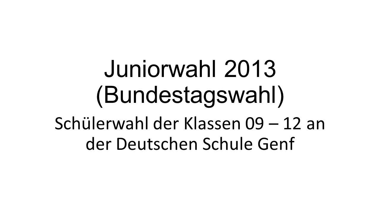 Juniorwahl 2013 (Bundestagswahl) Schülerwahl der Klassen 09 – 12 an der Deutschen Schule Genf