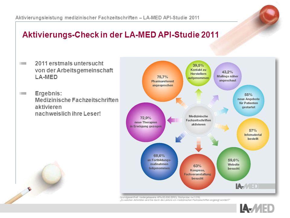 Aktivierungsleistung medizinischer Fachzeitschriften – LA-MED API-Studie 2011 Bedeutung für die Praxis Die Ergebnisse bestätigen die Erkenntnisse der B2B-Entscheideranalyse 2010 der Deutschen Fachpresse nun auch für den Medizin-Markt: Print wirkt.