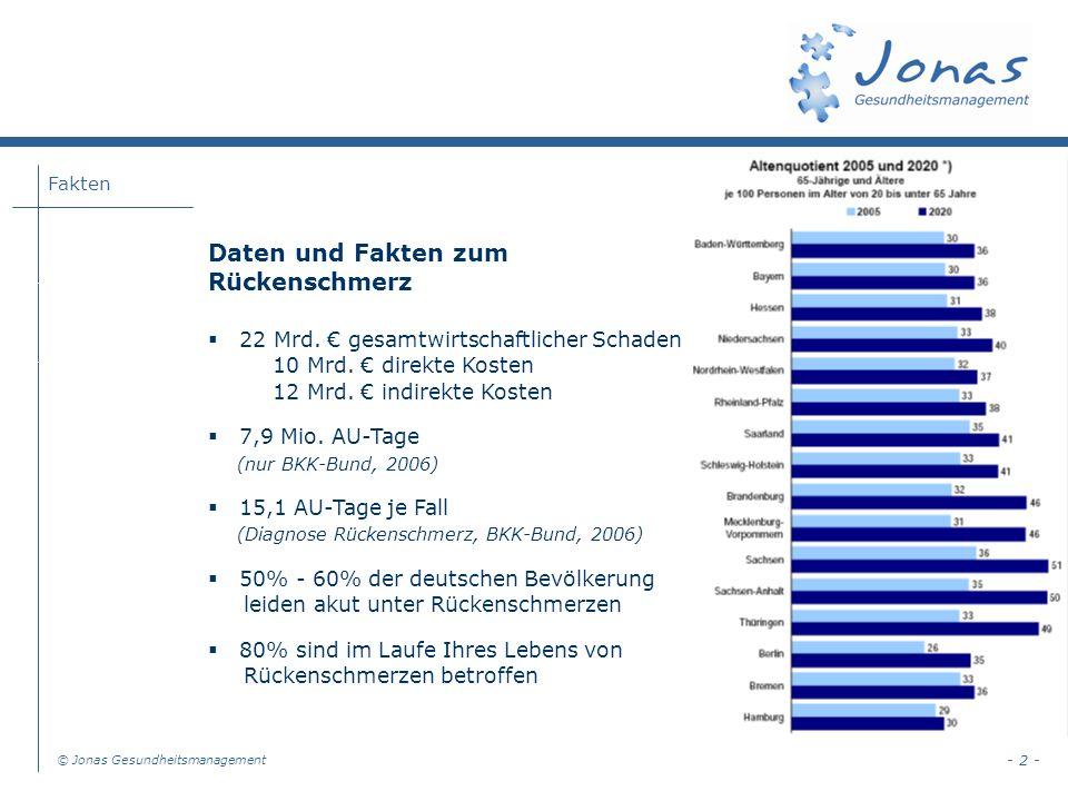 Fakten © Jonas Gesundheitsmanagement - 2 - 22 Mrd.