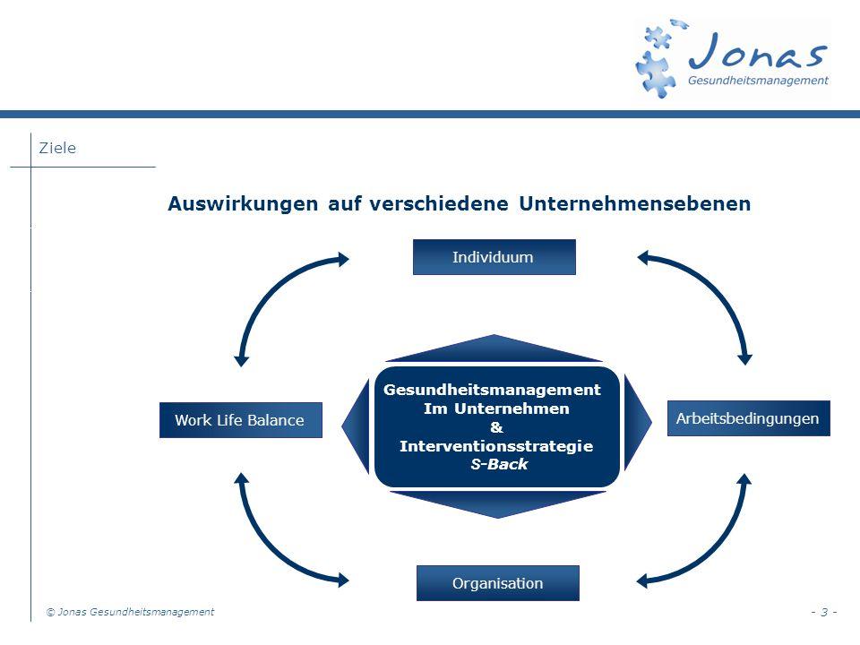 Ziele © Jonas Gesundheitsmanagement - 3 - Auswirkungen auf verschiedene Unternehmensebenen Gesundheitsmanagement Im Unternehmen & Interventionsstrategie S -Back Individuum Arbeitsbedingungen Work Life Balance Organisation