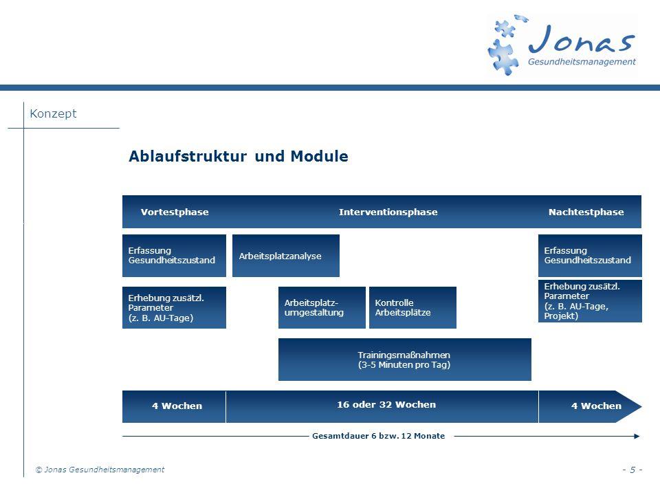 Konzept © Jonas Gesundheitsmanagement - 5 - Ablaufstruktur und Module Gesamtdauer 6 bzw.