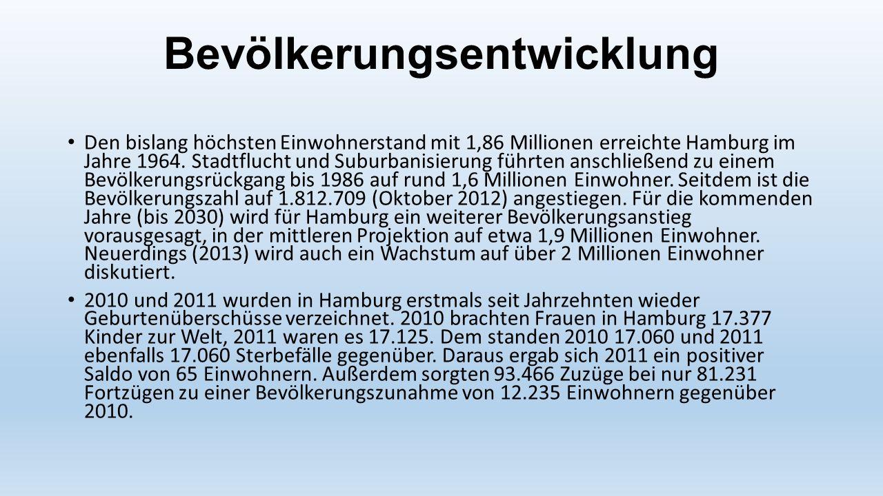 Bevölkerungsentwicklung Den bislang höchsten Einwohnerstand mit 1,86 Millionen erreichte Hamburg im Jahre 1964. Stadtflucht und Suburbanisierung führt