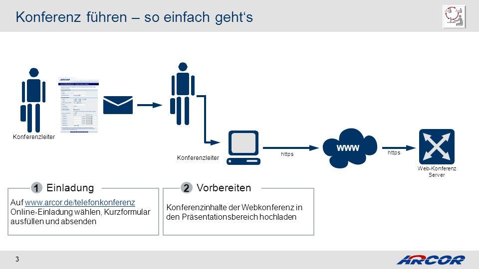 3 Konferenz führen – so einfach gehts Konferenzleiter Einladung 1 Auf www.arcor.de/telefonkonferenz Online-Einladung wählen, Kurzformular ausfüllen un