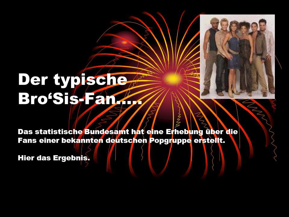 Der typische BroSis-Fan…..
