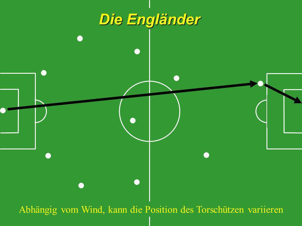 Die Engländer Abhängig vom Wind, kann die Position des Torschützen variieren