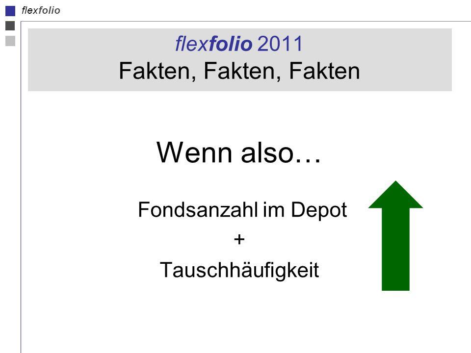 flexfolio flexfolio 2011 Fakten, Fakten, Fakten Wenn also… Fondsanzahl im Depot + Tauschhäufigkeit