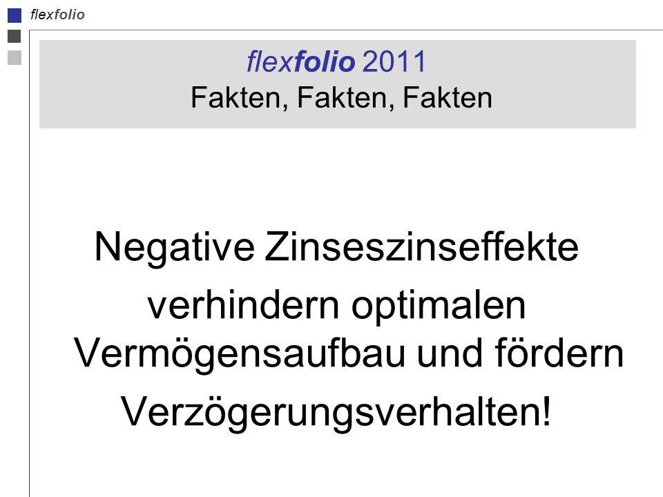 flexfolio flexfolio 2011 Fakten, Fakten, Fakten Negative Zinseszinseffekte verhindern optimalen Vermögensaufbau und fördern Verzögerungsverhalten!