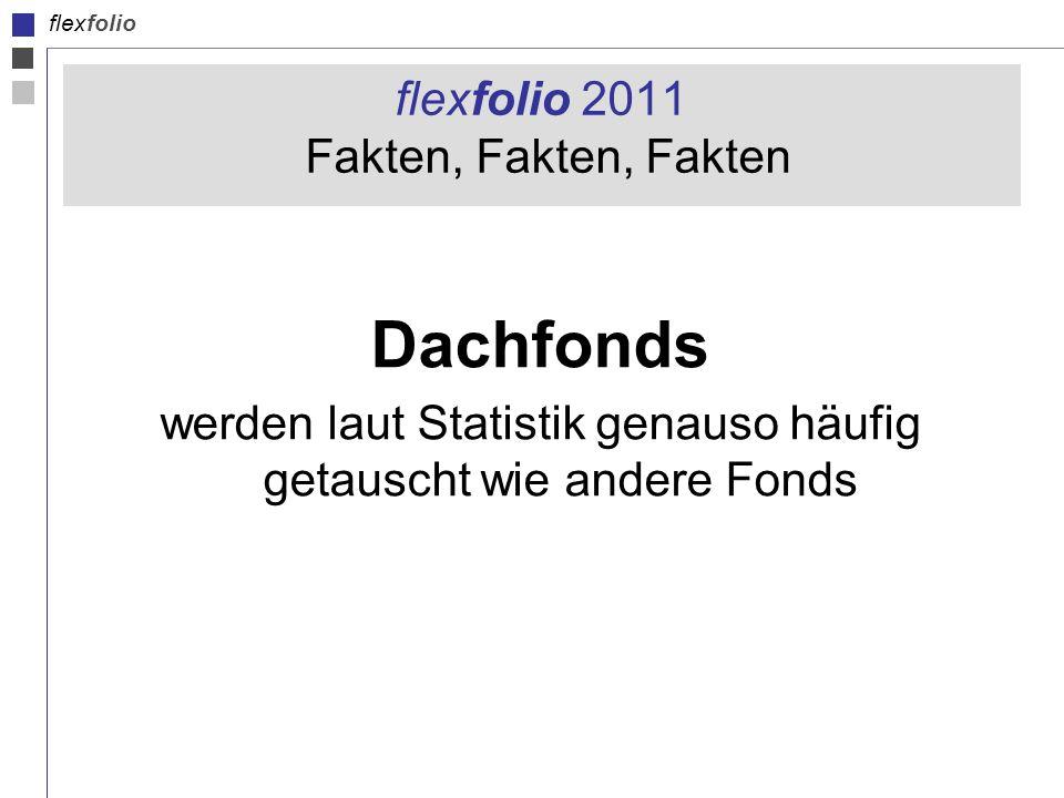 flexfolio flexfolio 2011 Fakten, Fakten, Fakten Dachfonds werden laut Statistik genauso häufig getauscht wie andere Fonds