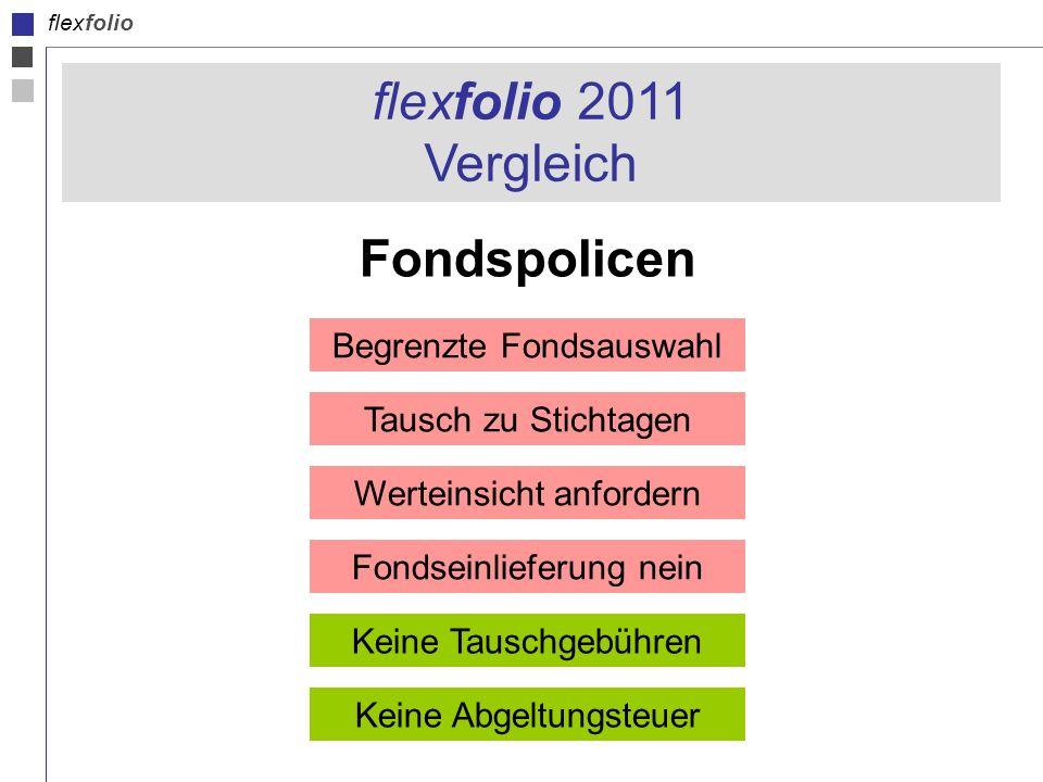 flexfolio flexfolio 2011 Vergleich Fondspolicen Begrenzte Fondsauswahl Tausch zu Stichtagen Werteinsicht anfordern Keine Tauschgebühren Keine Abgeltungsteuer Fondseinlieferung nein
