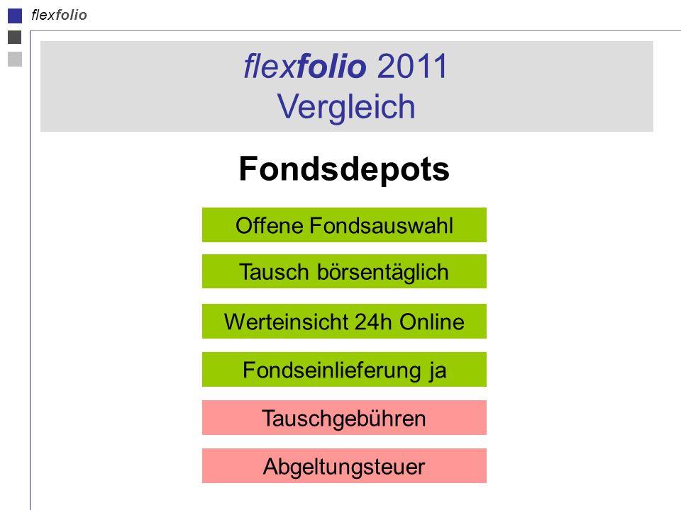 flexfolio flexfolio 2011 Vergleich Fondsdepots Offene Fondsauswahl Tausch börsentäglich Tauschgebühren Werteinsicht 24h Online Abgeltungsteuer Fondseinlieferung ja
