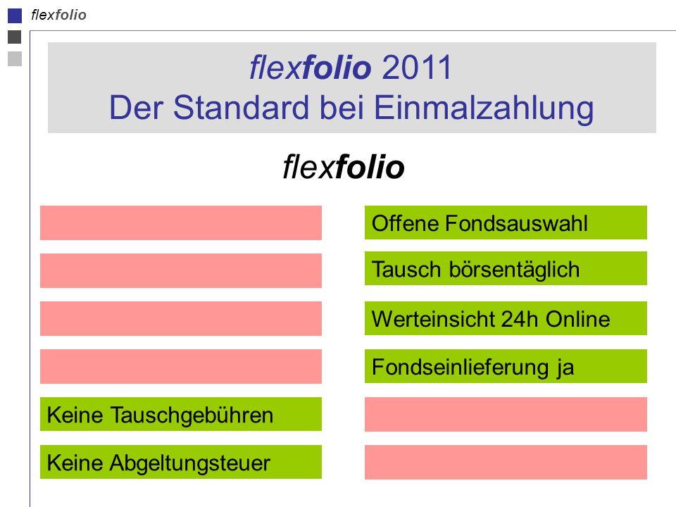 flexfolio flexfolio 2011 Der Standard bei Einmalzahlung flexfolio Offene Fondsauswahl Tausch börsentäglich Keine Tauschgebühren Werteinsicht 24h Online Keine Abgeltungsteuer Fondseinlieferung ja