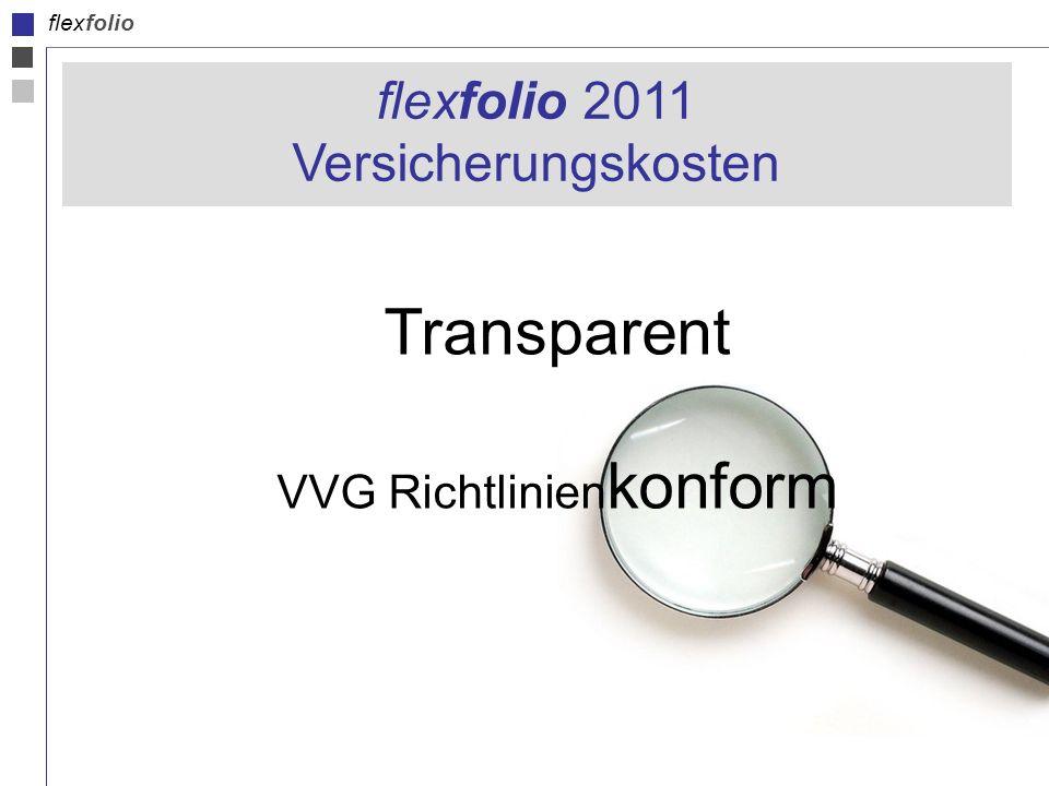 flexfolio flexfolio – Entstehungsgeschichte, Hintergründe und Rechtssicherheit flexfolio 2011 Versicherungskosten Transparent VVG Richtlinien konform