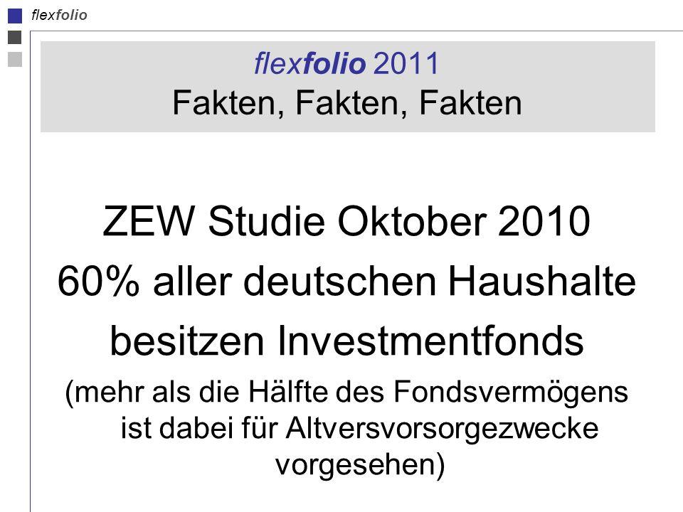 flexfolio flexfolio 2011 Fakten, Fakten, Fakten ZEW Studie Oktober 2010 60% aller deutschen Haushalte besitzen Investmentfonds (mehr als die Hälfte des Fondsvermögens ist dabei für Altversvorsorgezwecke vorgesehen)