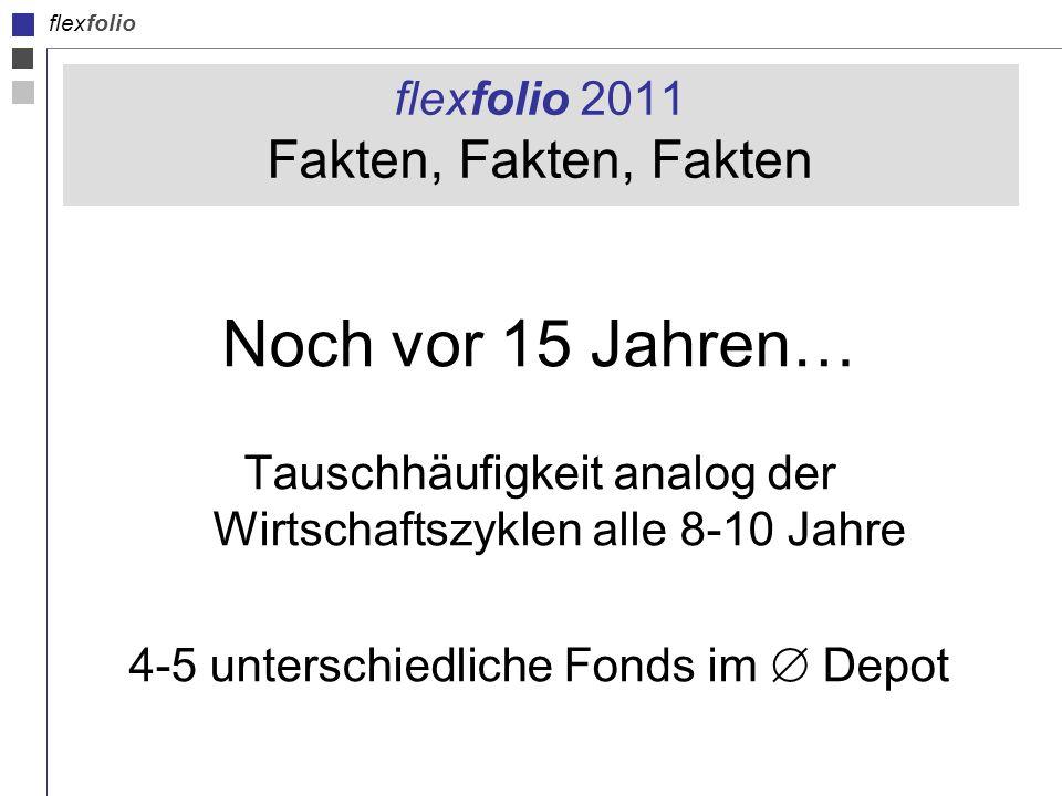 flexfolio flexfolio 2011 Fakten, Fakten, Fakten Noch vor 15 Jahren… Tauschhäufigkeit analog der Wirtschaftszyklen alle 8-10 Jahre 4-5 unterschiedliche Fonds im Depot