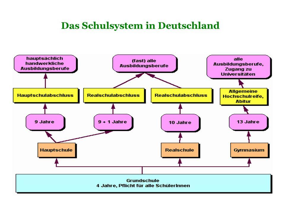Die deutschen Bundesländer Alle haben ihr eigenes Schulsystem