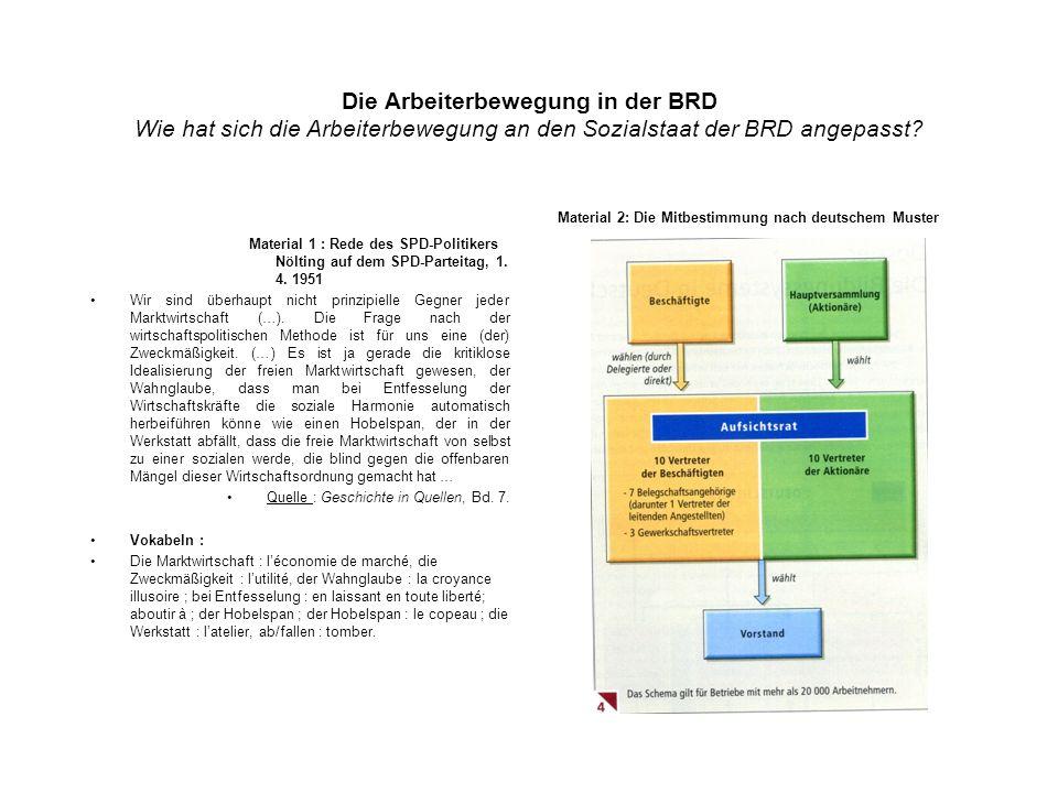 Die Arbeiterbewegung in der BRD Wie hat sich die Arbeiterbewegung an den Sozialstaat der BRD angepasst? Material 1 : Rede des SPD-Politikers Nölting a