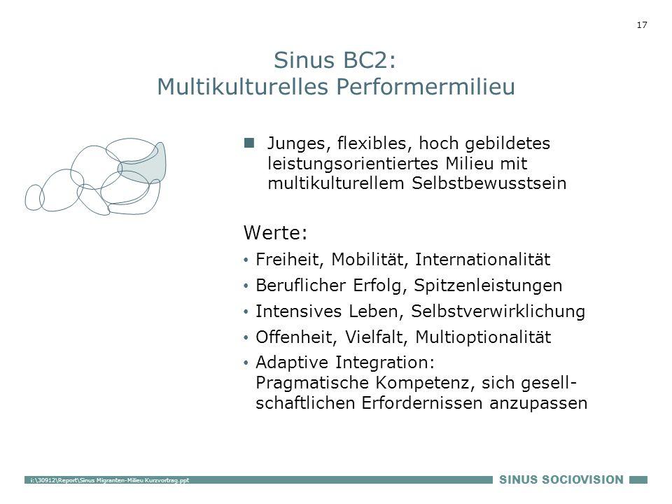 SINUS SOCIOVISION 17 i:\30912\Report\Sinus Migranten-Milieu Kurzvortrag.ppt Sinus BC2: Multikulturelles Performermilieu Junges, flexibles, hoch gebild