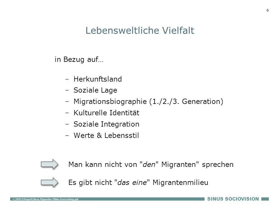 SINUS SOCIOVISION 6 i:\30912\Report\Sinus Migranten-Milieu Kurzvortrag.ppt Lebensweltliche Vielfalt in Bezug auf… –Herkunftsland –Soziale Lage –Migrationsbiographie (1./2./3.