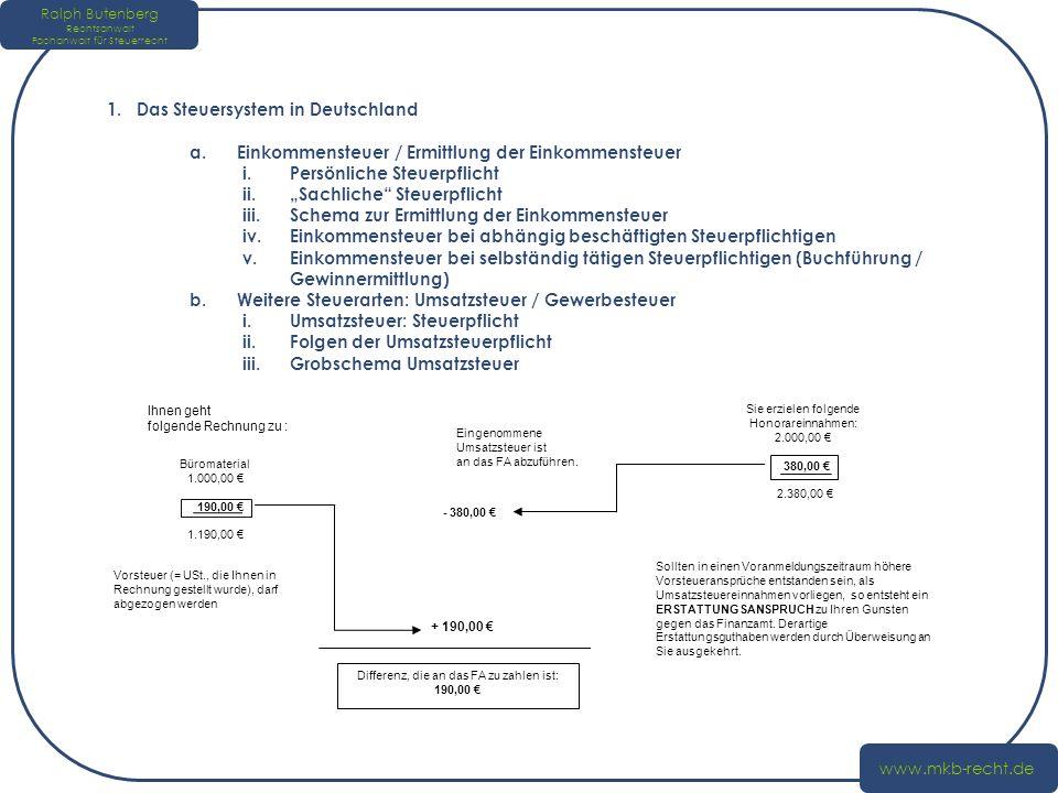 1. Das Steuersystem in Deutschland a.Einkommensteuer / Ermittlung der Einkommensteuer i.Persönliche Steuerpflicht ii.Sachliche Steuerpflicht iii.Schem