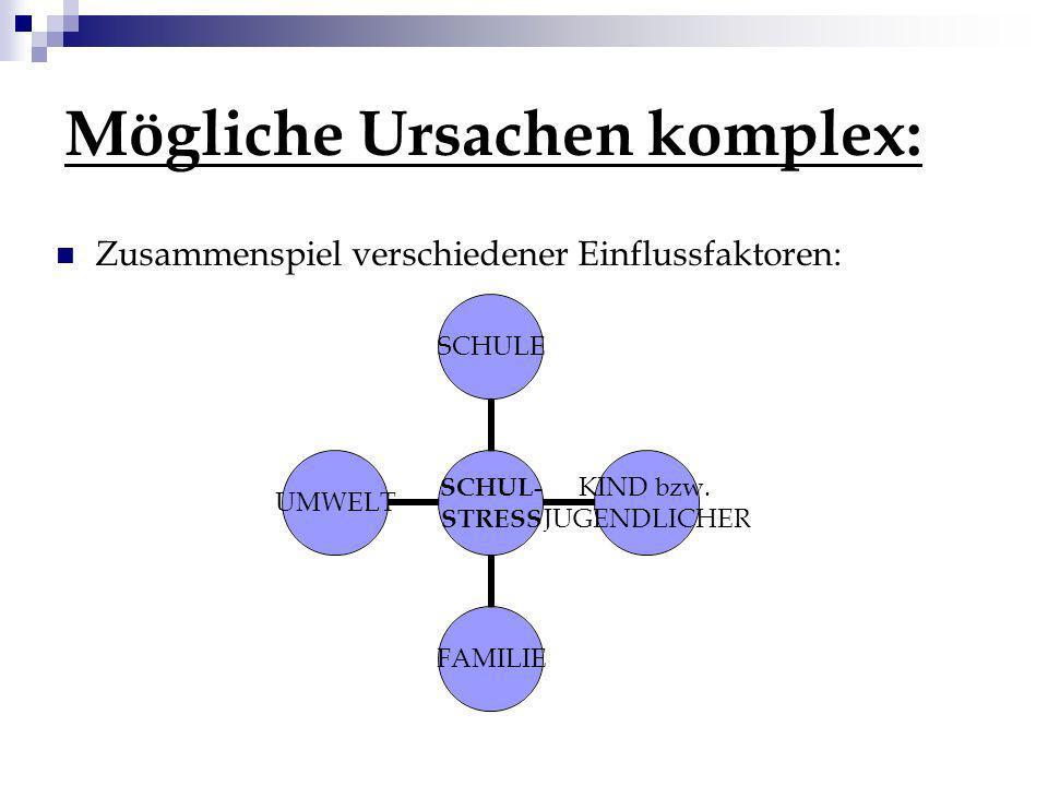 Mögliche Ursachen komplex: Zusammenspiel verschiedener Einflussfaktoren: SCHUL- STRESS SCHULE KIND bzw. JUGENDLICHER FAMILIEUMWELT