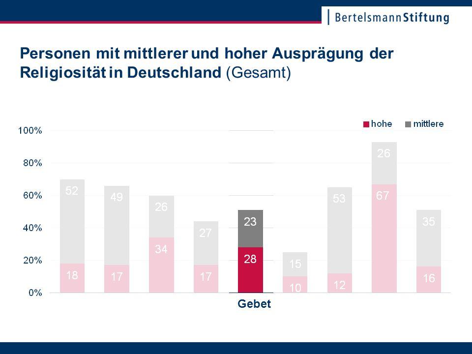 22. November 2007Seite 8 Personen mit mittlerer und hoher Ausprägung der Religiosität in Deutschland (Gesamt) Gebet