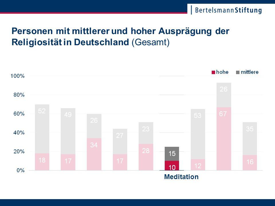 22. November 2007Seite 9 Personen mit mittlerer und hoher Ausprägung der Religiosität in Deutschland (Gesamt) Meditation