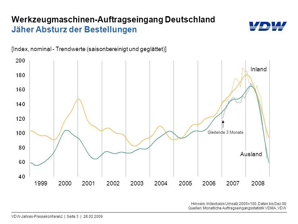 VDW-Jahres-Pressekonferenz | Seite 3 | 26.02.2009 Werkzeugmaschinen-Auftragseingang Deutschland Jäher Absturz der Bestellungen Ausland Hinweis: Indexb