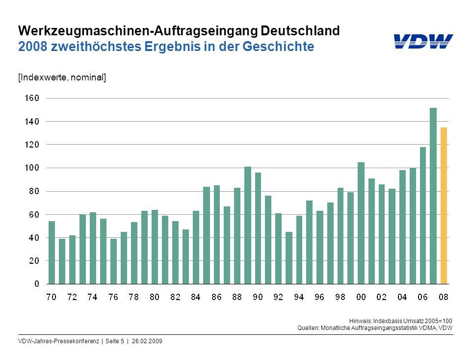 VDW-Jahres-Pressekonferenz | Seite 5 | 26.02.2009 Werkzeugmaschinen-Auftragseingang Deutschland 2008 zweithöchstes Ergebnis in der Geschichte Hinweis:
