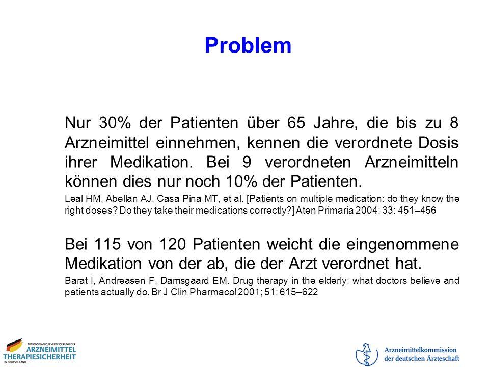Problem Nur 30% der Patienten über 65 Jahre, die bis zu 8 Arzneimittel einnehmen, kennen die verordnete Dosis ihrer Medikation. Bei 9 verordneten Arzn