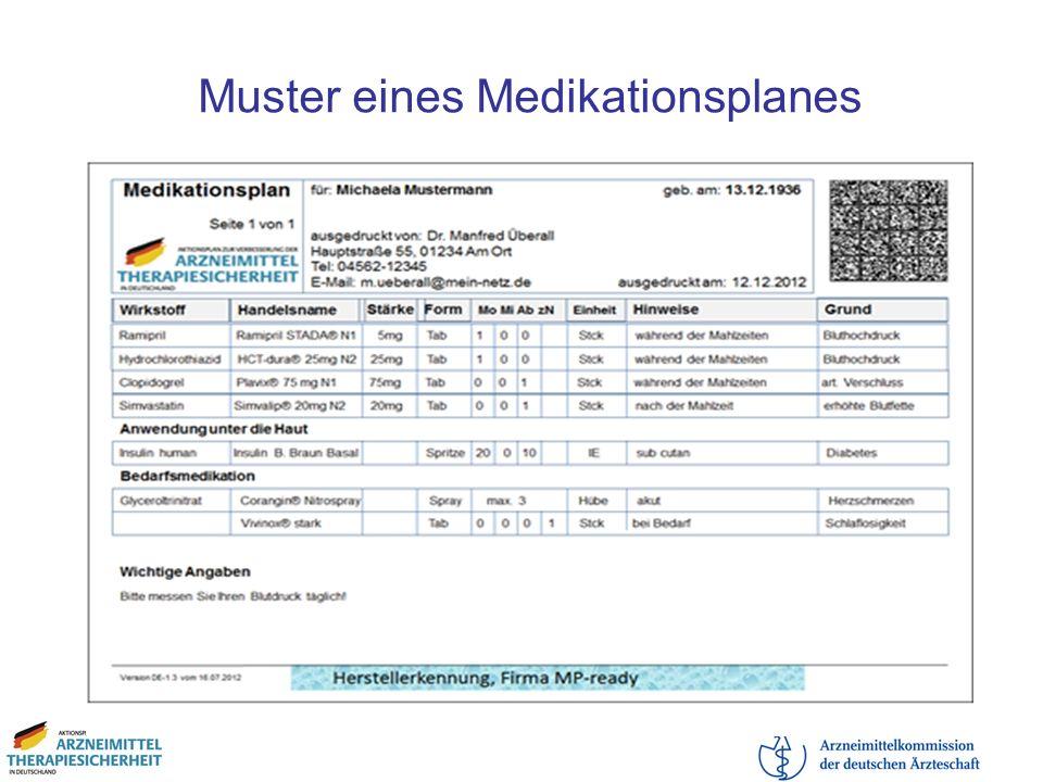 Muster eines Medikationsplanes