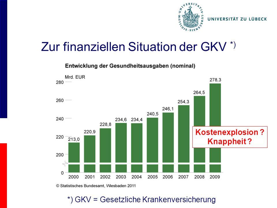 Zur finanziellen Situation der GKV *) *) GKV = Gesetzliche Krankenversicherung Kostenexplosion .
