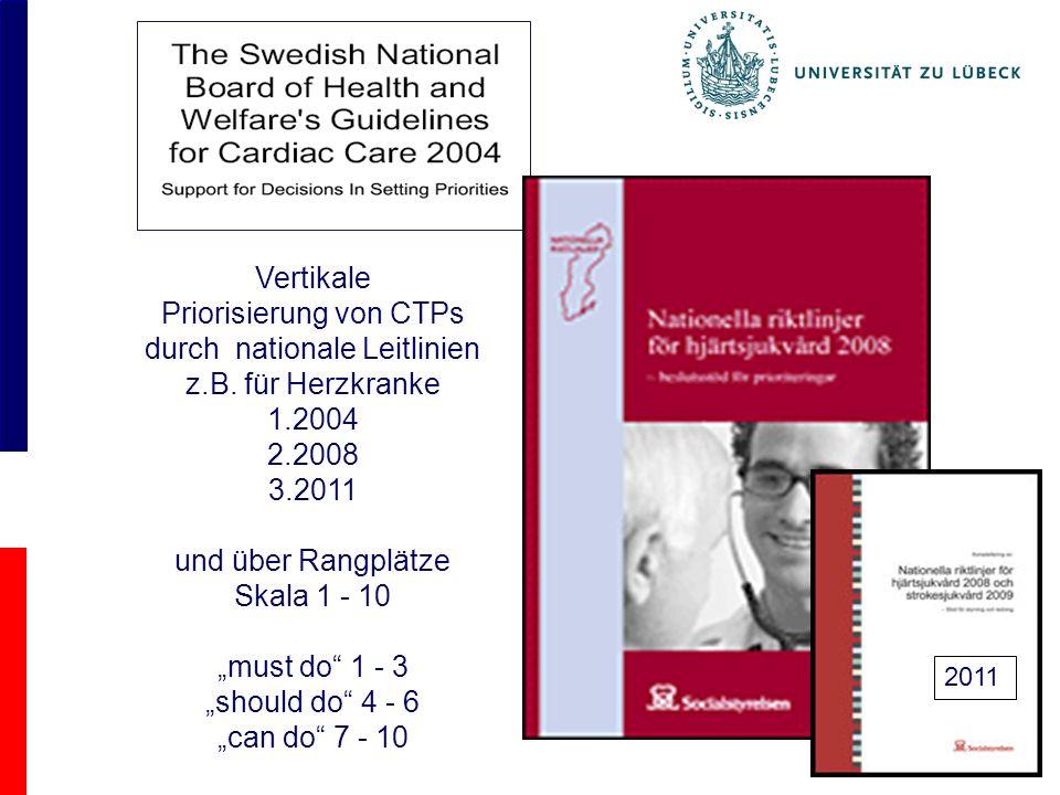 Vertikale Priorisierung von CTPs durch nationale Leitlinien z.B.