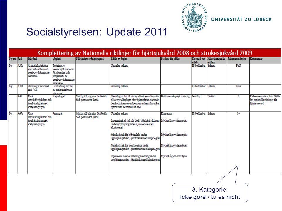 Socialstyrelsen: Update 2011 3. Kategorie: Icke göra / tu es nicht
