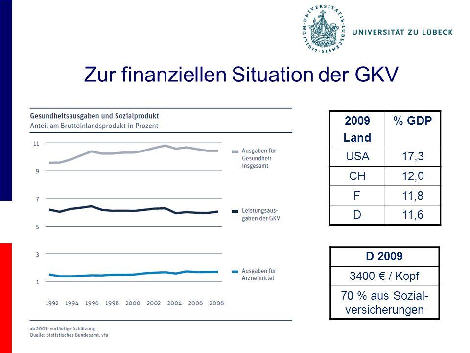 Fazit für Deutschland Von einer Kostenexplosion kann keine Rede sein.