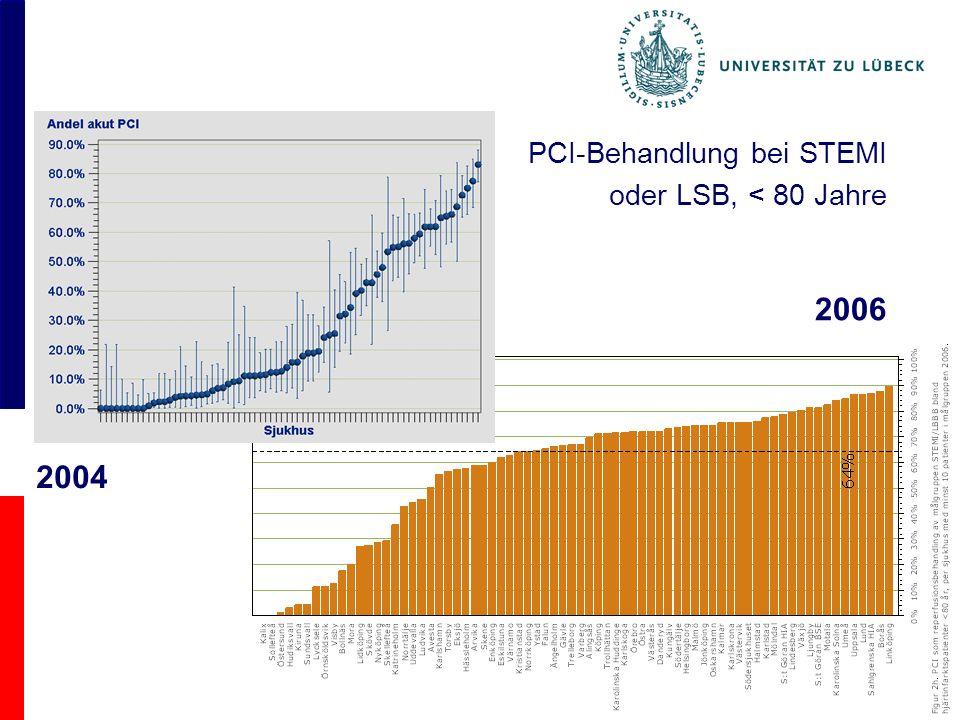 PCI-Behandlung bei STEMI oder LSB, < 80 Jahre 2004 2006