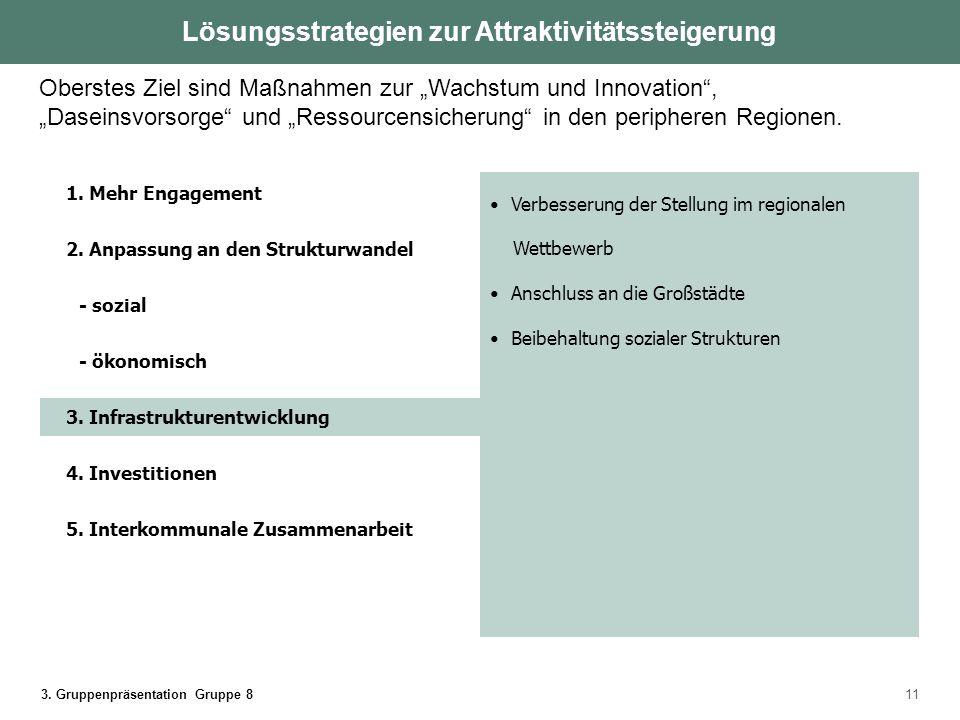 3. Gruppenpräsentation Gruppe 811 Verbesserung der Stellung im regionalen Wettbewerb Anschluss an die Großstädte Beibehaltung sozialer Strukturen Ober