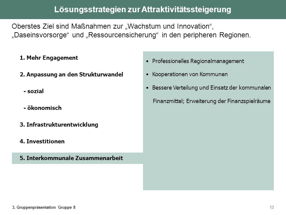 3. Gruppenpräsentation Gruppe 813 Professionelles Regionalmanagement Kooperationen von Kommunen Bessere Verteilung und Einsatz der kommunalen Finanzmi