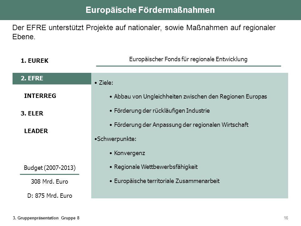 3. Gruppenpräsentation Gruppe 816 Der EFRE unterstützt Projekte auf nationaler, sowie Maßnahmen auf regionaler Ebene. Europäischer Fonds für regionale