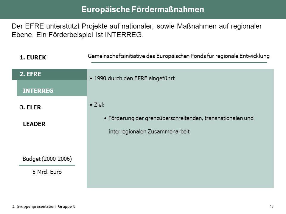 3. Gruppenpräsentation Gruppe 817 1. EUREK 2. EFRE INTERREG 3. ELER LEADER 1990 durch den EFRE eingeführt Ziel: Förderung der grenzüberschreitenden, t