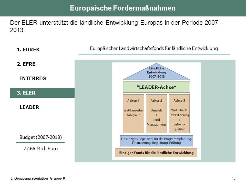 3. Gruppenpräsentation Gruppe 818 Der ELER unterstützt die ländliche Entwicklung Europas in der Periode 2007 – 2013. Europäischer Landwirtschaftsfonds