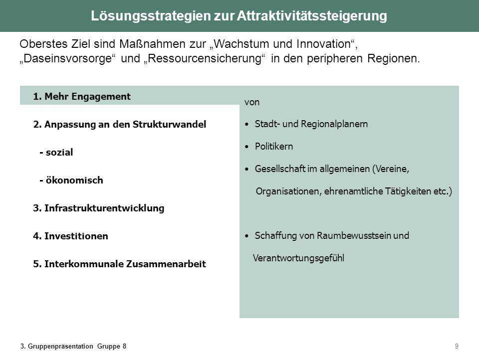 3. Gruppenpräsentation Gruppe 89 1. Mehr Engagement 2. Anpassung an den Strukturwandel - sozial - ökonomisch 3. Infrastrukturentwicklung 4. Investitio