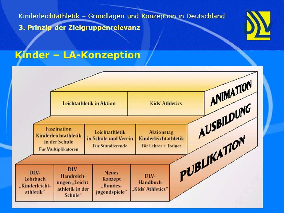 Kinder – LA-Konzeption Kinderleichtathletik – Grundlagen und Konzeption in Deutschland 3. Prinzip der Zielgruppenrelevanz