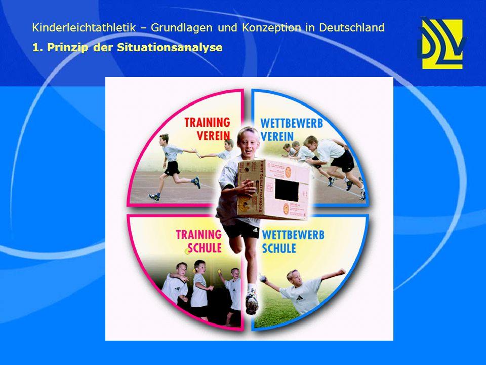 Kinderleichtathletik – Grundlagen und Konzeption in Deutschland 1. Prinzip der Situationsanalyse