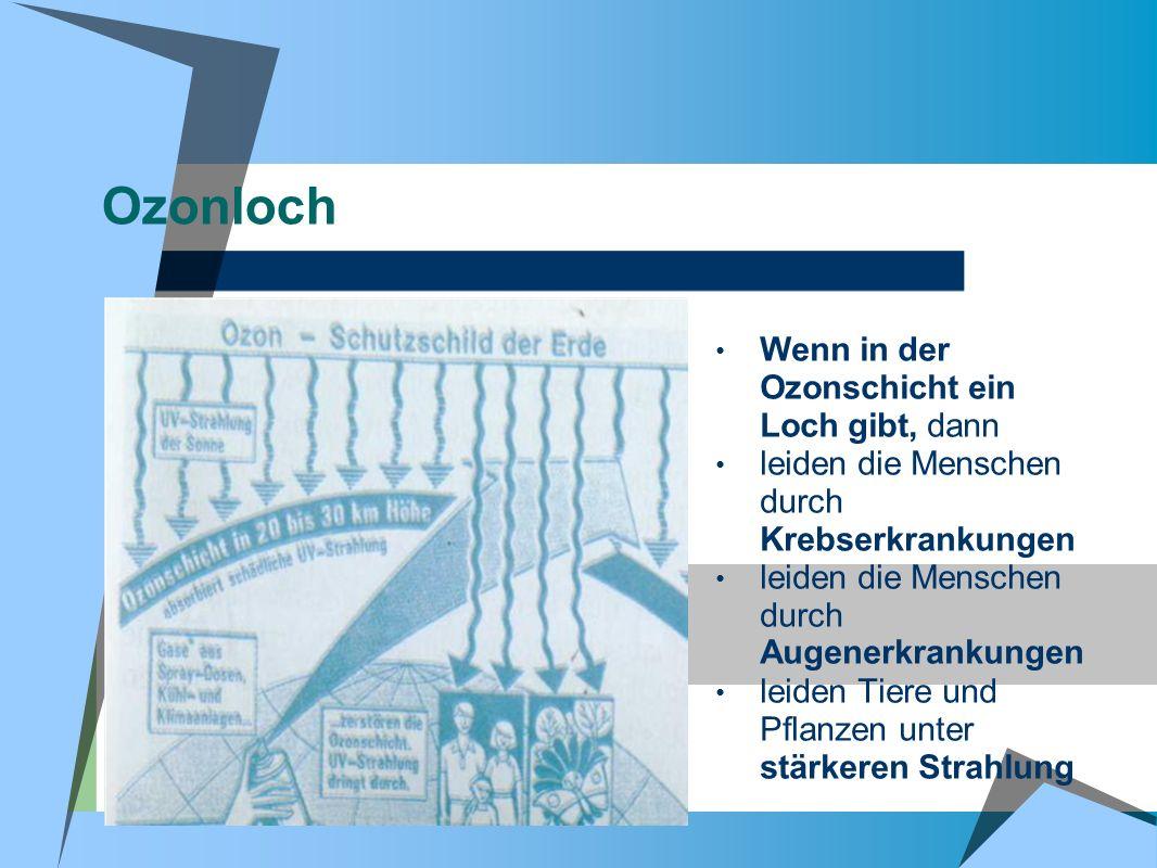 Ozonloch Wenn in der Ozonschicht ein Loch gibt, dann leiden die Menschen durch Krebserkrankungen leiden die Menschen durch Augenerkrankungen leiden Ti