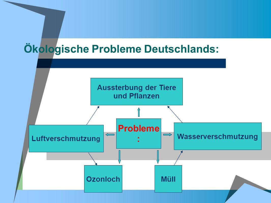 Ökologische Probleme Deutschlands: Probleme : Luftverschmutzun g Wasserverschmutzung MüllOzonloch Aussterbung der Tiere und Pflanzen