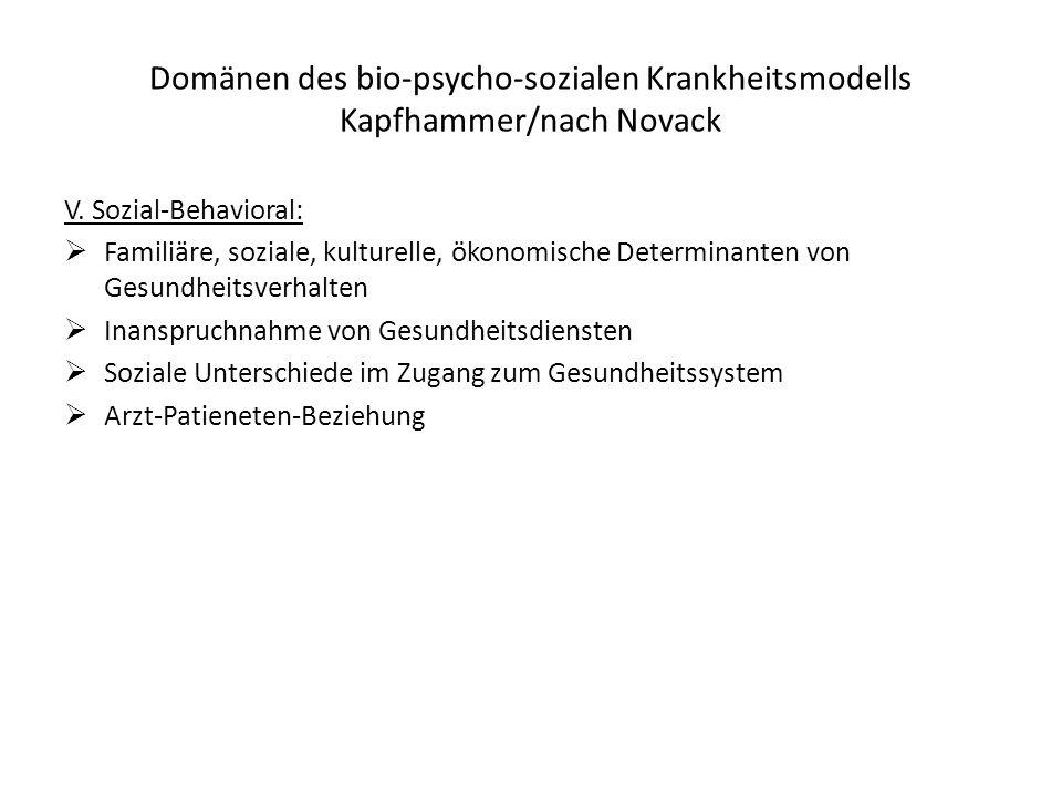 Domänen des bio-psycho-sozialen Krankheitsmodells Kapfhammer/nach Novack V. Sozial-Behavioral: Familiäre, soziale, kulturelle, ökonomische Determinant